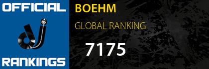BOEHM GLOBAL RANKING