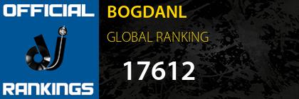 BOGDANL GLOBAL RANKING