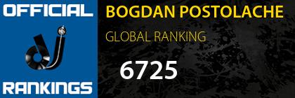 BOGDAN POSTOLACHE GLOBAL RANKING
