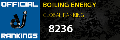 BOILING ENERGY GLOBAL RANKING