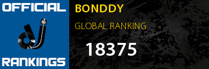 BONDDY GLOBAL RANKING