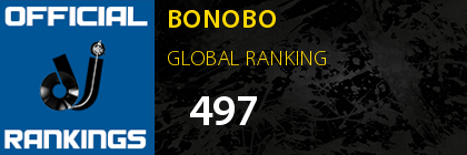 BONOBO GLOBAL RANKING