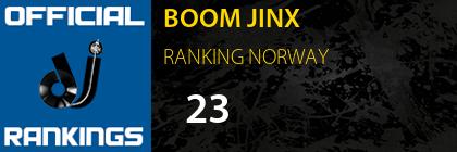 BOOM JINX RANKING NORWAY