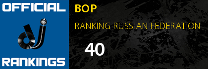 BOP RANKING RUSSIAN FEDERATION