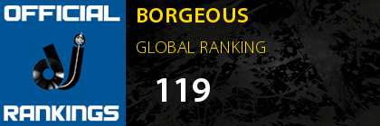 BORGEOUS GLOBAL RANKING