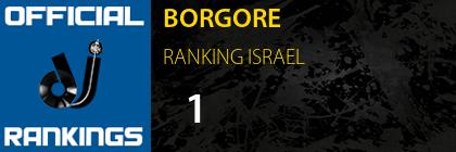 BORGORE RANKING ISRAEL