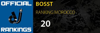 BOSST RANKING MOROCCO