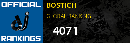 BOSTICH GLOBAL RANKING