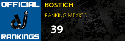 BOSTICH RANKING MEXICO