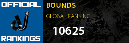 BOUNDS GLOBAL RANKING