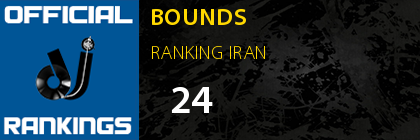 BOUNDS RANKING IRAN