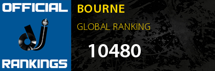BOURNE GLOBAL RANKING