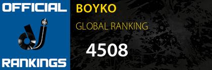 BOYKO GLOBAL RANKING