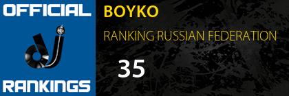 BOYKO RANKING RUSSIAN FEDERATION