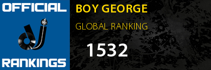 BOY GEORGE GLOBAL RANKING