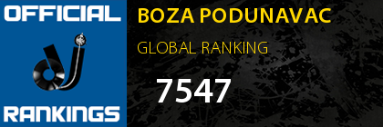 BOZA PODUNAVAC GLOBAL RANKING