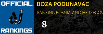 BOZA PODUNAVAC RANKING BOSNIA AND HERZEGOVINA