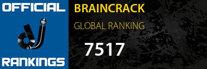 BRAINCRACK GLOBAL RANKING