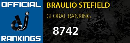 BRAULIO STEFIELD GLOBAL RANKING