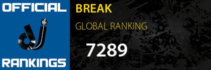 BREAK GLOBAL RANKING