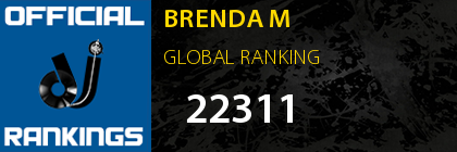 BRENDA M GLOBAL RANKING