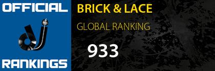 BRICK & LACE GLOBAL RANKING