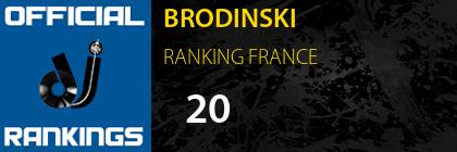BRODINSKI RANKING FRANCE