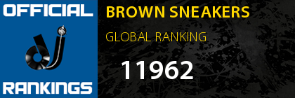 BROWN SNEAKERS GLOBAL RANKING