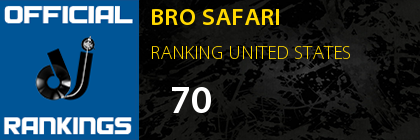 BRO SAFARI RANKING UNITED STATES