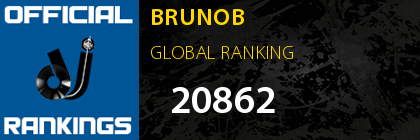 BRUNOB GLOBAL RANKING