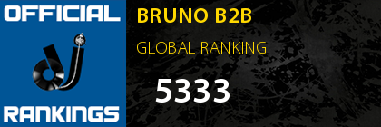 BRUNO B2B GLOBAL RANKING
