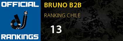 BRUNO B2B RANKING CHILE