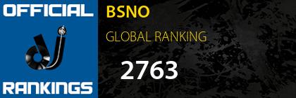 BSNO GLOBAL RANKING