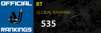 BT GLOBAL RANKING