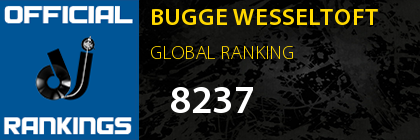 BUGGE WESSELTOFT GLOBAL RANKING