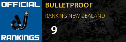 BULLETPROOF RANKING NEW ZEALAND