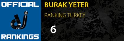 BURAK YETER RANKING TURKEY