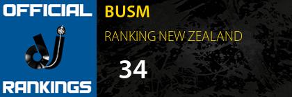 BUSM RANKING NEW ZEALAND