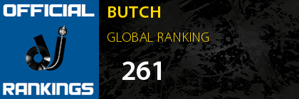 BUTCH GLOBAL RANKING