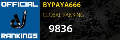 BYPAYA666 GLOBAL RANKING