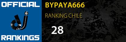 BYPAYA666 RANKING CHILE