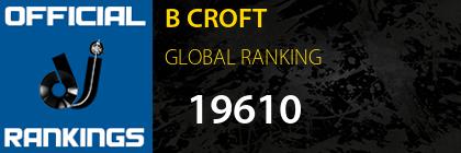B CROFT GLOBAL RANKING