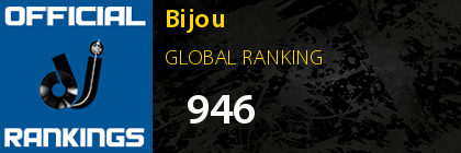 Bijou GLOBAL RANKING