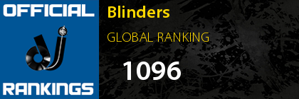 Blinders GLOBAL RANKING