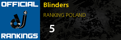 Blinders RANKING POLAND