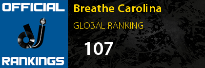 Breathe Carolina GLOBAL RANKING