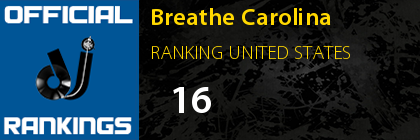 Breathe Carolina RANKING UNITED STATES