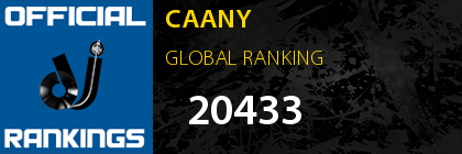 CAANY GLOBAL RANKING