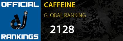 CAFFEINE GLOBAL RANKING