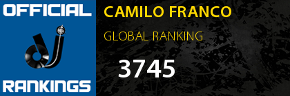 CAMILO FRANCO GLOBAL RANKING